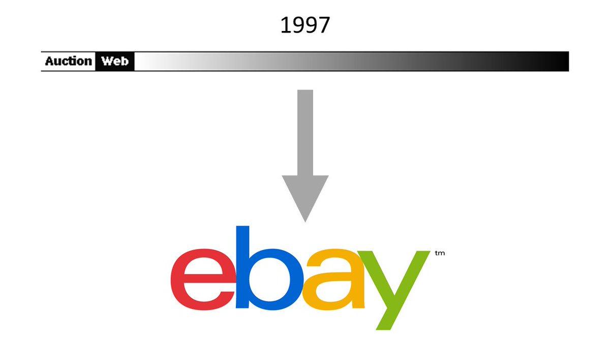 Auction Web To eBay